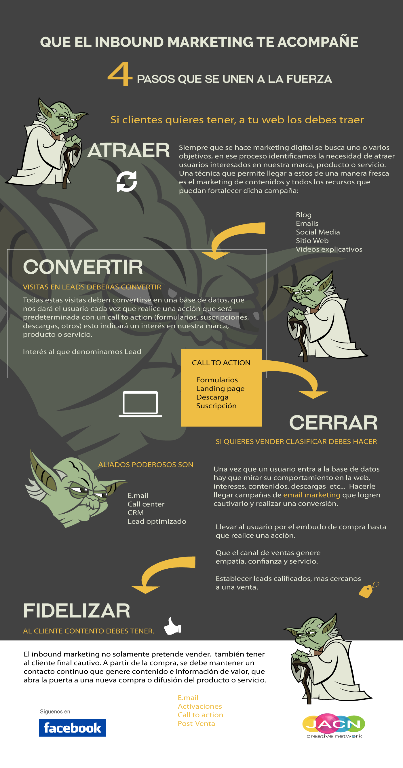 Que el Inbound Marketing te acompañe